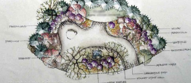 What You Need To Know To Create A Garden
